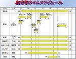 2008小松基地 プログラム